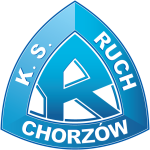 Badge of RUCH CHORZÓW